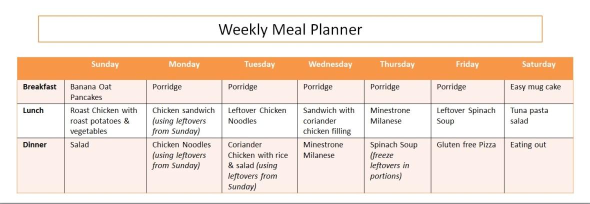 mealplanner
